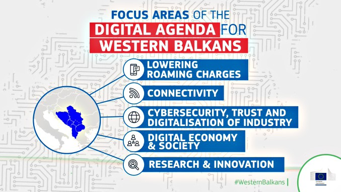 roaming_charges_western_balkans